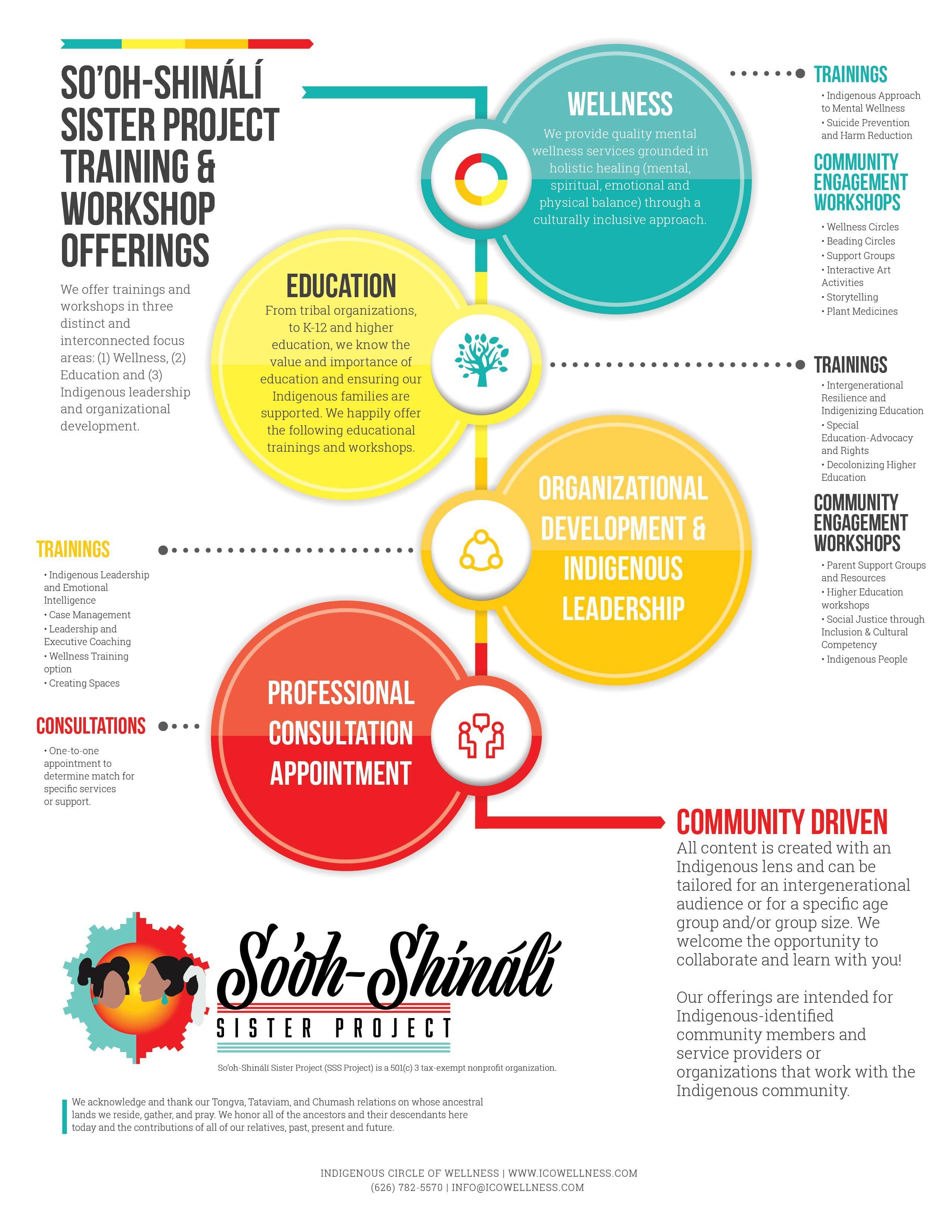 https://icowellness.com/wp-content/uploads/2020/07/SSSP-Training-Guide-new-cov-01-2550x3300.jpg